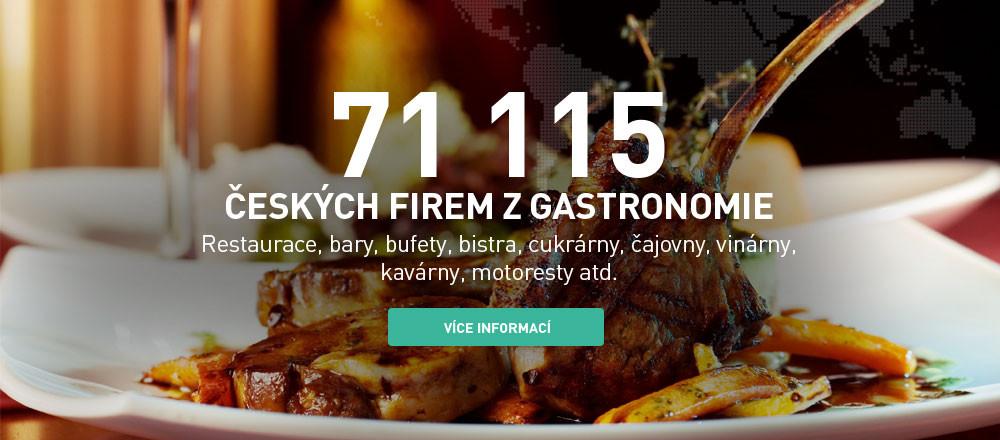 České společnosti z gastronomie