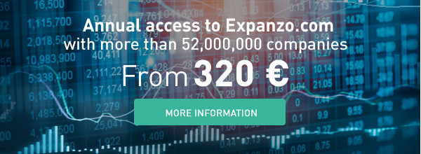 Annual access to Expanzo.com